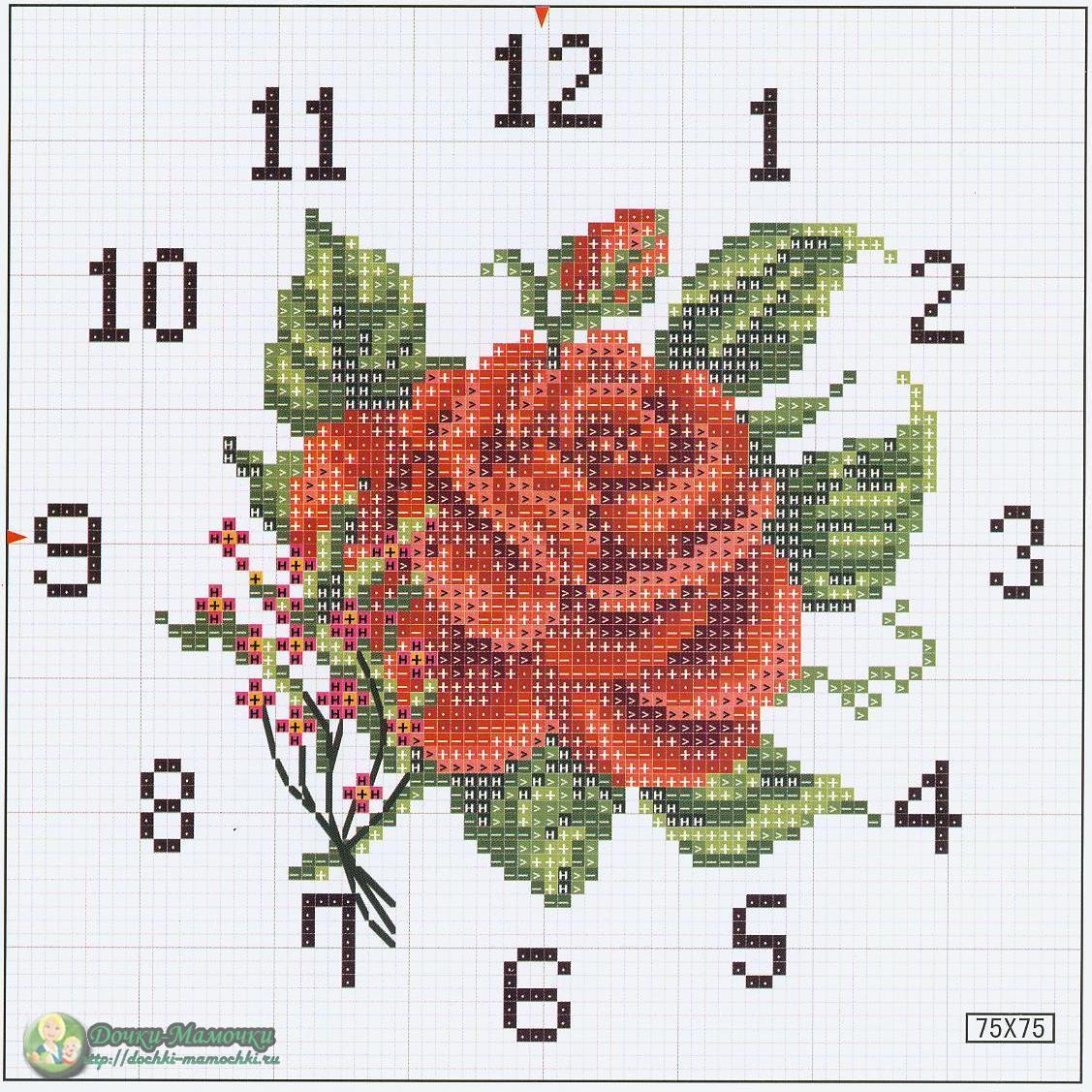 Часы вышивка крестом бесплатные схемы
